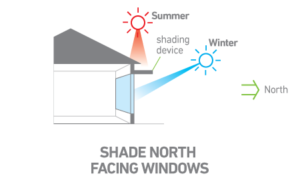Windows_How To_shade north facing windows Builder Melbourne